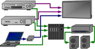 Системная интеграция Проектирование, монтаж и настройка оборудования